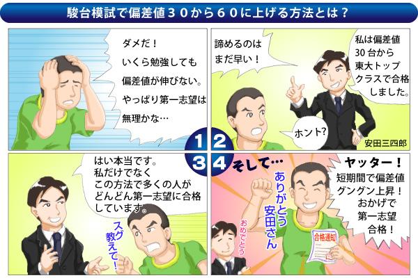 安田三四郎の楽しく勉強して学力を伸ばし続けるマニュアル 偏差値30台(クラスでびりから2番目)の劣等生が東京大学に入れた受験必勝法 あなたの中の天才が目覚める奇跡の受験勉強法